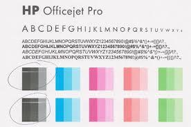 inkjet411 hp 88 88xl ink cartridge errors u0026 quick tips