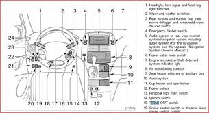 toyota sienna vsc light meaning solved vsc light is on as is trac off and mengine warning fixya