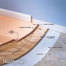 creative design hardwood floor on concrete basement installing