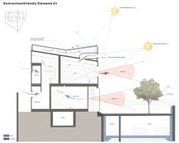 house perspective with floor plan gallery of time stacking house joho architecture 26