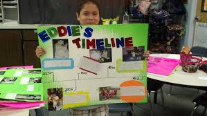 elementary timeline projects first grade timeline project