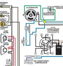 simple car wiring diagram simple free wiring diagrams