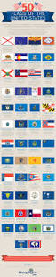 Usa Flag History The 25 Best American History Ideas On Pinterest All Of The