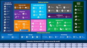 What Is A World Map by What Is Microsoft Azure U2013 The World Map Of Things U2013 You Are Now At
