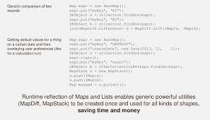 Ruby Hash Map Mongodb Vs Sql Day 30 Mongodb