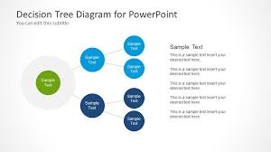 decision tree template powerpoint draw decision tree in powerpoint