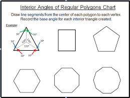 Regular Pentagon Interior Angles Have A Ball With Polygons Grade 6 Raft