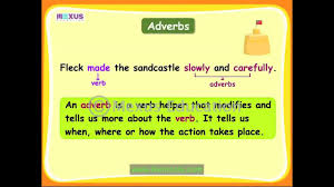 learn english grammar adverbs of manner youtube