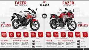 yamaha fazer version 1 0 vs yamaha fazer version 2 0 fi