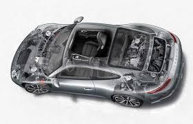 porsche 911 drivetrain 2016 porsche 911 991 gets a facelift engine lineup