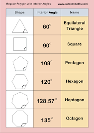 Interior Angles Of Polygon Polygons Cazoom Maths Worksheets Regular Polygons With Interior