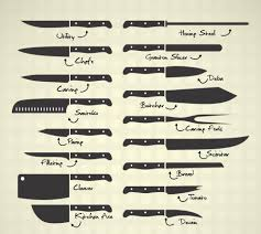 kinds of kitchen knives freeman knives