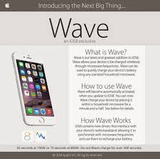 Iphone 6 Meme - wave iphone know your meme