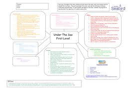 under the sea by rachelb003 teaching resources tes