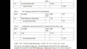 chapter 9 lecture 1 accounting for receivables youtube