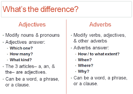 adverb lessons week 2 adjective adverb lessons tes teach