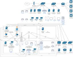 home network design project my home network diagram homelab