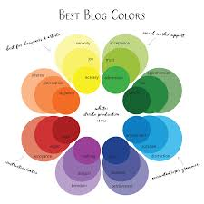 Best Designed Blog Choosing The Best Colors For Your Blog Bloguettes