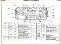 ford explorer suv 2004 main fuse box block circuit breaker diagram