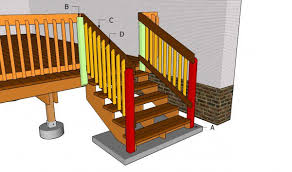 Banister And Handrail Deck Stair Railing Plans Myoutdoorplans Free Woodworking Plans