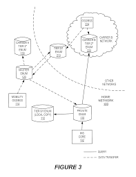 patent us8718048 methods systems and computer program products