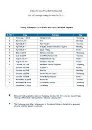 Market Holidays Indian Financial Market Holidays List 2014