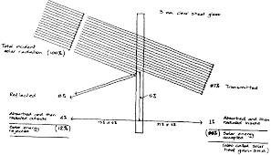 national design handbook prototype on passive solar heating and