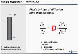 akts sml analysis and evaluation of diffusion processes from