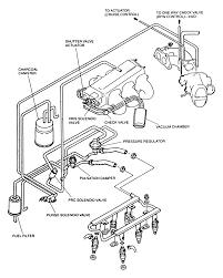 2001 mazda mpv vacuum diagram 2003 mazda tribute vacuum hose