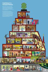 38 best images about sociology on pinterest rick warren