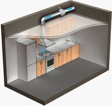 Kitchen Ventilation System Design Kitchen Exhaust Design Kitchen Design Ideas
