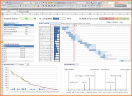 project management tracker excel template and excel project
