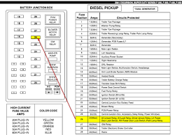 2001 ford f250 fuse diagram wiring diagrams