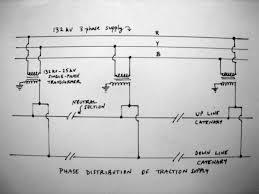 irfca indian railways faq electric traction ii