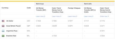 compare bureau de change exchange rates review how commonwealth bank exchange rates compare the