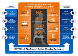 Ccw Reciprocity Map Upcoming Events Active Shooter 4 30 2017 Idaho Firearms Classes