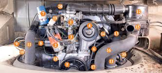vw engine bay diagram vw wiring diagrams instruction
