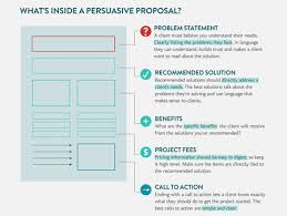 simple sales proposal template ultimate web design proposal template free download bidsketch