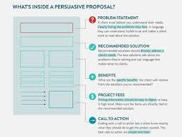 ultimate web design proposal template free download bidsketch
