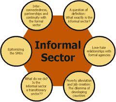 Formal Credit And Informal Credit gdrc the informal sector programme