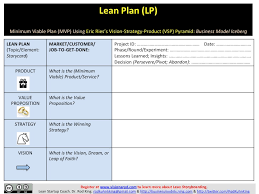 product plan template product strategy portfolio management