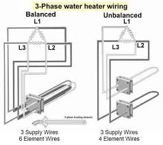 3 phase immersion heater wiring diagram wiring diagram two way switch