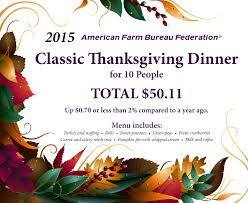 cost of traditional thanksgiving dinner up slightly in 2015 from