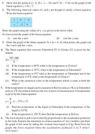 class 9 important questions for maths linear equations in two variables