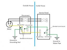 service disconnect wiring electrical diy chatroom home