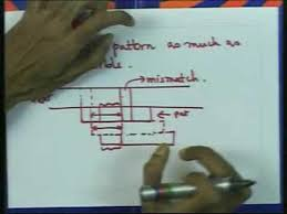 pattern matching algorithm in data structure using c lecture 14 pattern matching i youtube