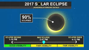 total solar eclipse coming august 21