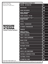 2001 nissan xterra service repair manual pdf airbag fuse