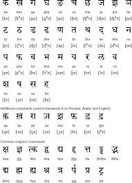 visual basic tutorial in hindi pdf 83 best hindi language images on pinterest learn hindi hindi