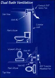 sidewall bathroom exhaust fans bathroom exhaust fan outside wall bathroom extractor fans wall